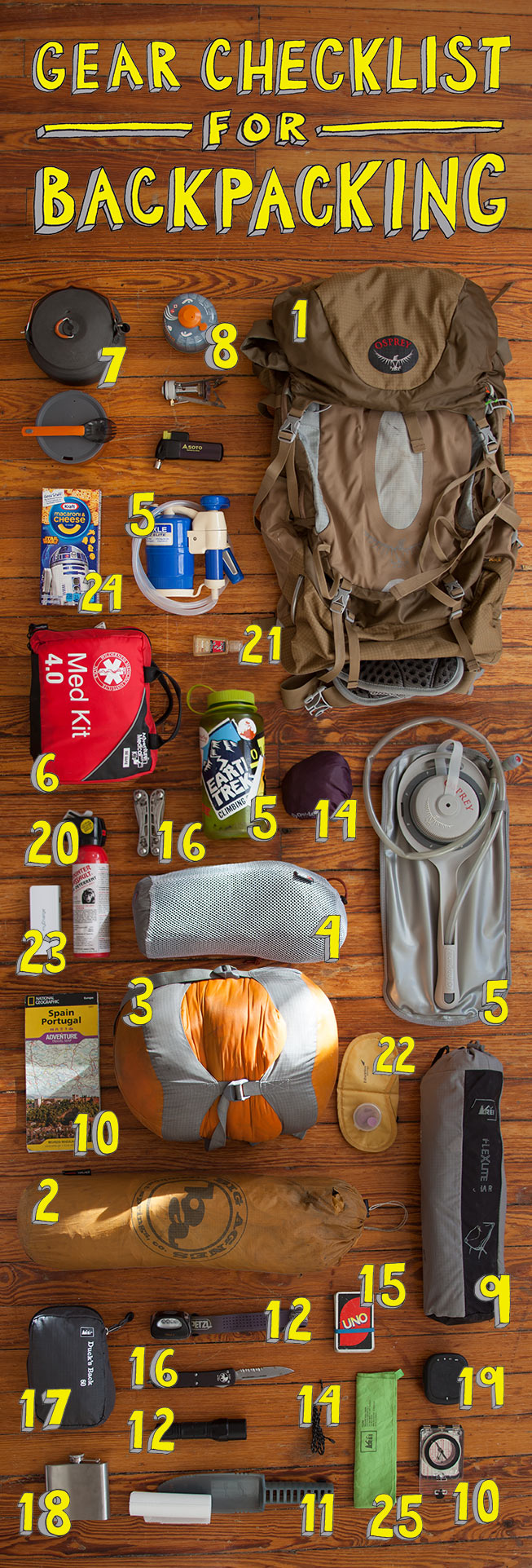 Gear Checklist for Backpacking