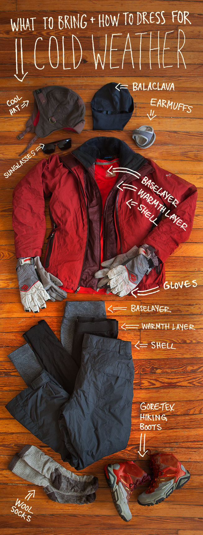 What to Bring and How to Dress for Cold Weather Backpacking